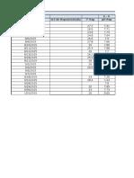 Formato de seguimiento de analisis Destilería.xlsx