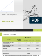 Budget 2016 Proposals on Direct Taxes NCLT