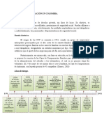 CAJAS DE COMPENSACIÓN EN COLOMBIA.docx