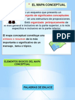 MAPA CONCEPTUAL EDICIÓN 2.pptx