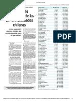 Las Últimas Noticias - Ranking 59 Universidades Chilenas