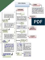 56926957-Mapa-Conceptual-Comercio-Internacional.docx