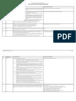 0189570_EIA SB Compliance Checklist_20150727