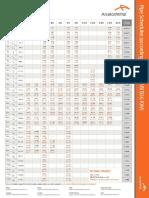 Pipe Schedulenew1.pdf