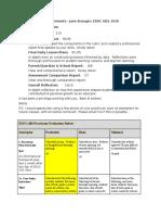 fdbk jane krueger overall rubric educ 683  1