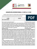 LOE 1980-2009.pdf