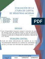 Estructura de Capital de Mcgraw Industries