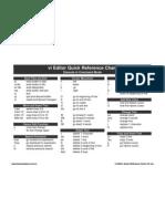 Vi Editor Quick Sheet