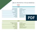 letras e cifras.pdf
