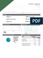 Statistiche Orologipertutti Google-Analytics Febbraio-2010