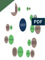 Aporte Del Conectivismo en El Proceso Enseñanza Aprendizaje en La Tic
