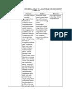 Journal Refleksi Pembelajaran Di Lahan Praktek