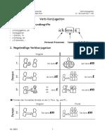 Verbkonjugation (G).pdf