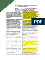 Codigo de Minas_ley Plan de Desarrollo 2011_colombia