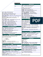 Unix Commands Sheet (1)