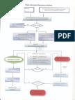 Processus_EquivalenceDiplome.pdf