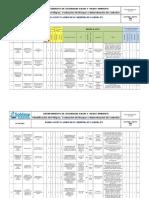 IPERC 008 15 Fabricacion y Cambio de Chimenea en Caldera N 02