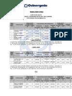 r5 Cas 030 2015 Asis Admin Regional Or