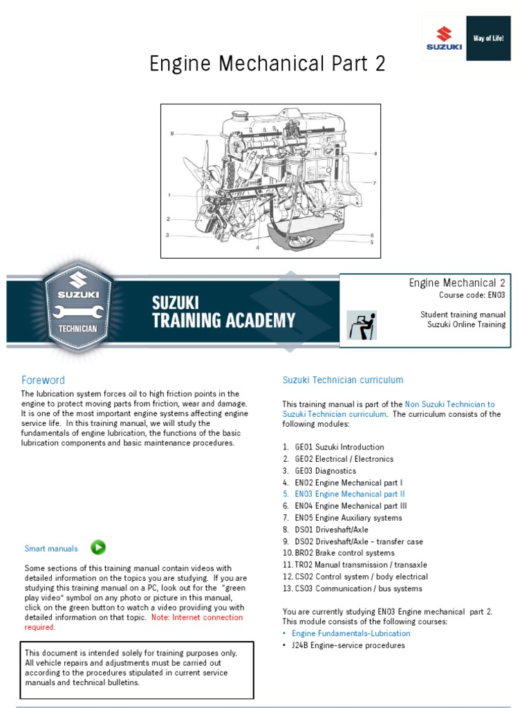 4 6 Engine Oil System Diagram Wiring Library Internal Combustion Fundamentals Lubrication Motor