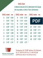 B.W.G. Chart.pdf