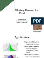 Factors Affecting Demand for Food f 09