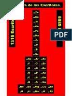 Torre de Los Escritores 1055-5350
