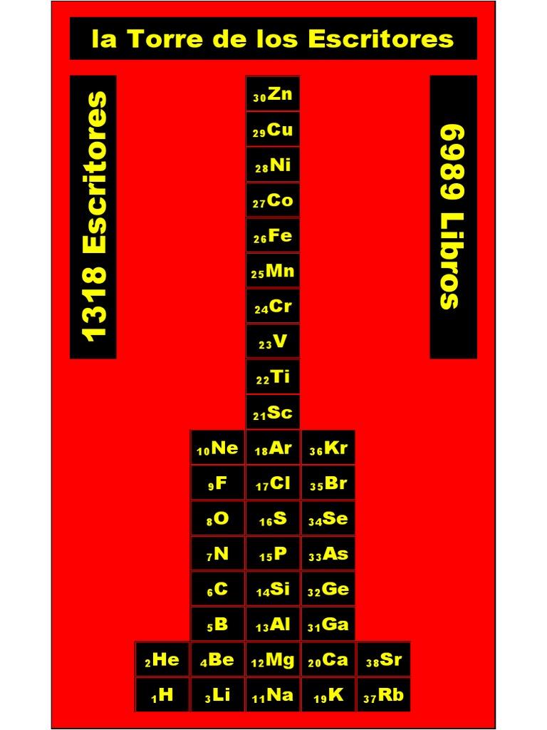 Torre de Los Escritores 791-4012