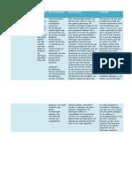 agenda7actiefluisteren