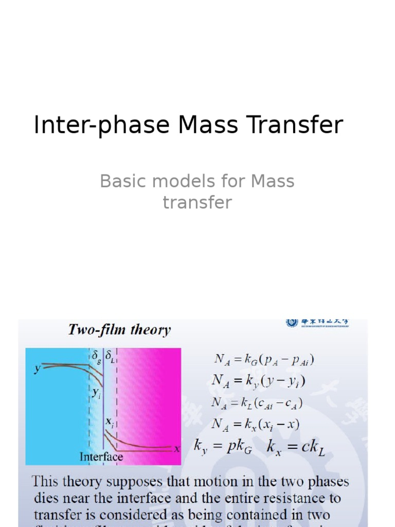 Inter Phase Mass Transfer