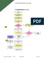 4. Exit or Separation Process Flow Chart (2)