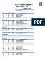 Clasificacion Categorias Triatlon La Adela 2016