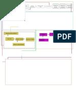 segundo nivel de mapeo-Complejo.docx