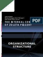The Internal Control of Zoleta Piggery