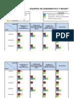 Equipos de Diagnostico y Registros de Trazabilidad Metrologica Multigas Duit