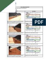 Deluge - Soil Compaction Report