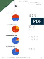 Lucky Draw- Airtel -Analytics