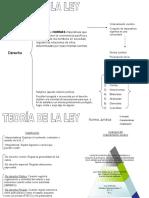 Teoría de La Ley