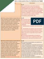 Previdência - tabela 2.pdf