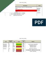 Activity Report Nusatrip 4.1