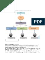 distribuion fmcg 2