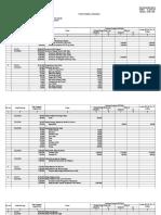 Kartu Kendali Dan SPPD