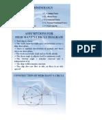Merchant Circle Derivation