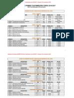 Examenes Definitivos de Febrero 16-17, (Grados)