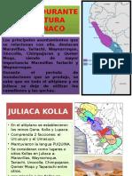 Juliaca Prehispánica (Cultura Tiwanaku Hasta Los