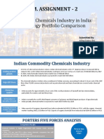 TIM Commodity Chemicals PRN 004 032 059 064