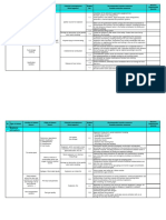 Gasification Guide Check List Final.pdf