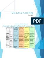 02 Executive Coaching