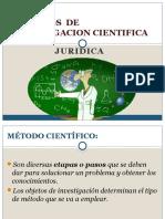 LOS  MÉTODOS DE INVESTIGACIÓN JURÍDICA