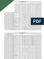 SIMA-PERU 52A Adquisiciones Bienes Para Terceros 2013 I Trimestre