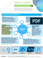 Alternatives Investments